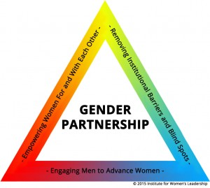 The three essentials of Gender Partnership