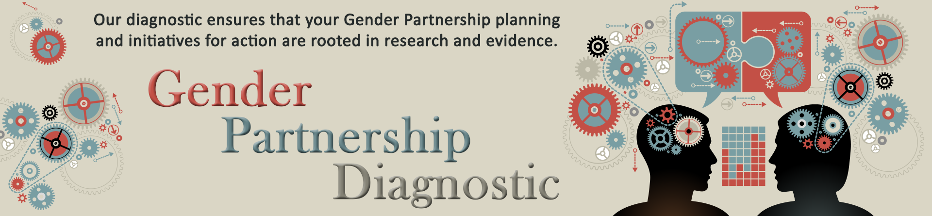 gender diagnostics