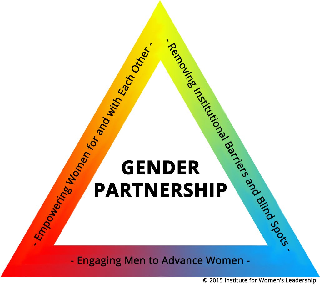 How to Achieve Gender Partnership